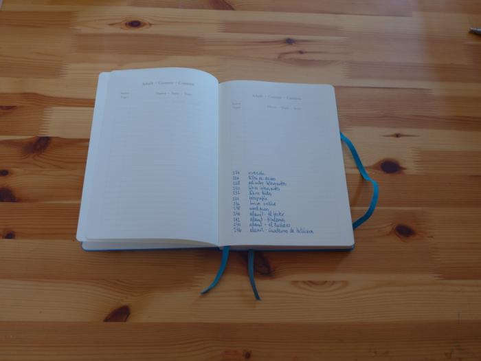 Indice invertido de las listas